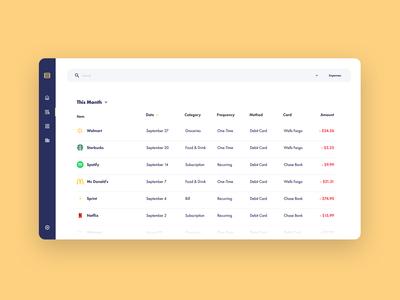 Transactions Concept