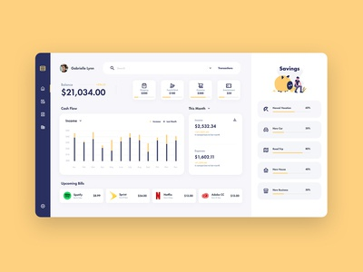 Syndash – Web Dashboard Concept