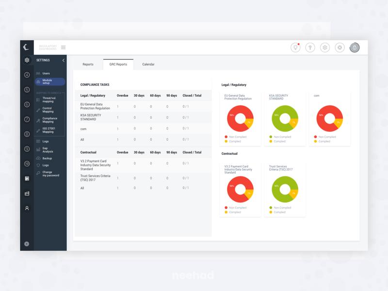 Dashboard - Regulatory system webdesign dashboard affinitydesigner adobe xd ui neehad