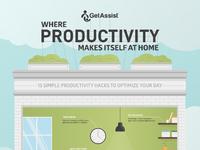 Ga infographics productivity