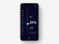 IoT Humidity App Slider
