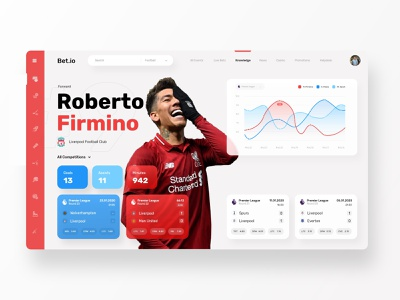 Daily UI #27 Betting Website Concept soccer dashboard concept daily ui challenge best design ux design ux web web design website ui  ux user interface ui design ui liverpool football betting bets