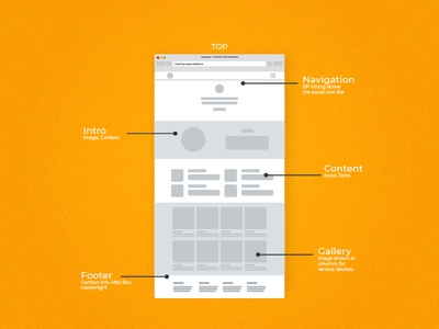 Wireframe My Portfolio Template