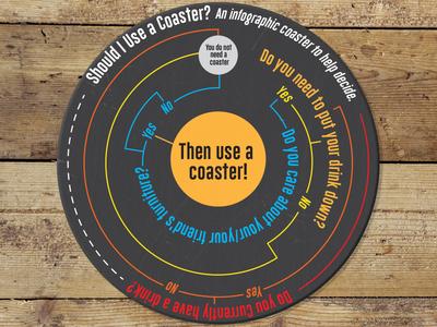 A most informative coaster challenge sticker mule typography yes info design info graphic info drink rebound coaster