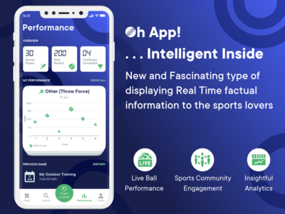 Live Ball Performance with Sports Community Engagement real time data analysis realtime sports app smart ball vector logo mobile app app ui ux design