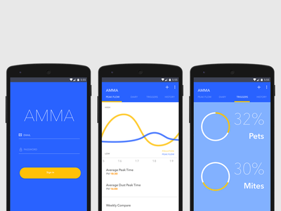 Asthma Monitoring and Management APP sketch ui ux android