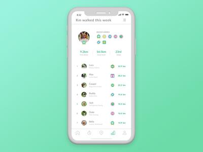 Dog Walking App UI Leader Board - Daily Ui 019