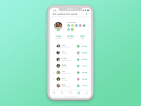Dog Walking App UI Leader Board - Daily Ui 019