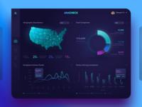 Analysis Dashboard