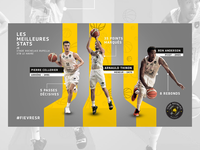 Players Statistics