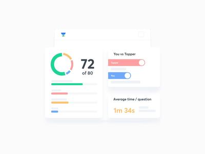Analytics - Looping Animation card progress chart graphic progress bars analytics chart progress bar app dashboard app dailyui analytics app mobile web dashboard dashboard ui analytics dashboard statistics analysis stats analytics