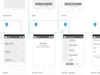 Tripomatic Android  - Information Architecture