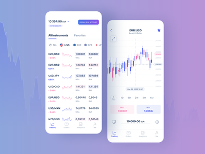 Trading App ux ui app forex currency pink blue mobile design mobile ios chart trading app finance