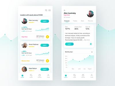 Analytics chart uiux iphone
