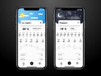 Weather Mobile App Concept