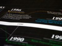 Infographic snippet: scientific timeline