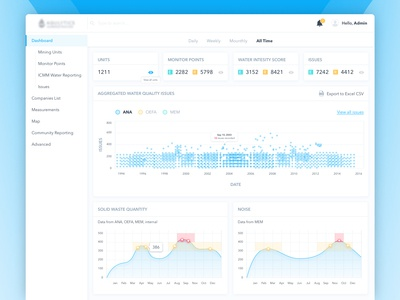 Dashboard UI Reports
