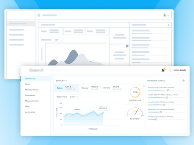 UI/UX Dashboard Water Reports