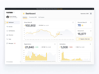 Platform - Dashboard dashboad dark application ui design animation minimal clean app black ui ux responsive mobile graphic chart icon finance yellow contrast analytic
