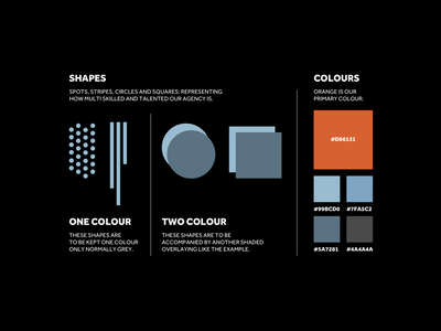 Guidelines for cover photos. branding ui illustration typography design experimental