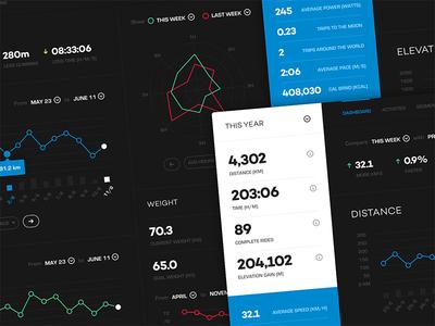 Helix minimal ui visualization big data user interface user experience ux app cycling dashboard