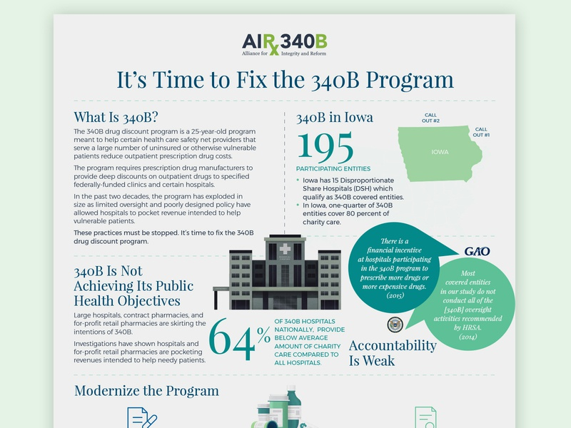 340B Infographic infographic print brochure one page reform branding illustration justice design