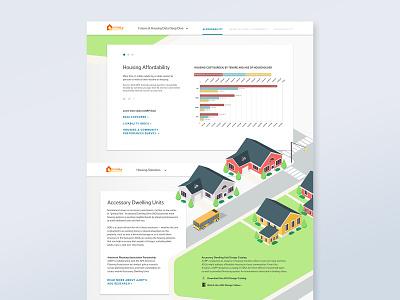 AARP Future of Housing carousel vector accessibility communities seniors initiative illustration download website aarp housing adu future