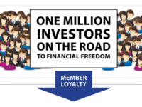 One Million Investors on the Road