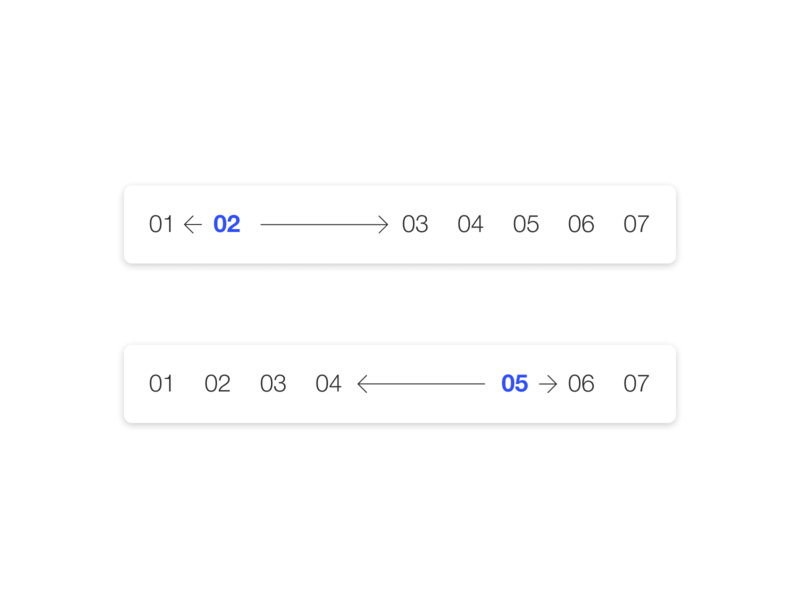 Daily UI #085 - Pagination