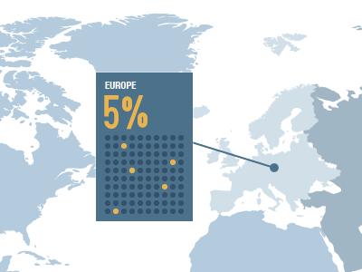 Data visualization data infographics