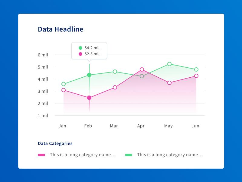 Hinge Line Graph data graph chart data visualization line graph