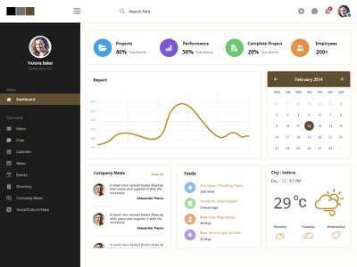 Project Management dashboard calendar weather chart management dashboard project