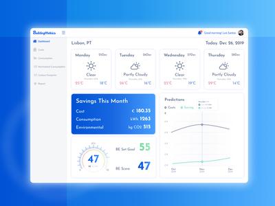 Building consumption metrics Dashboard