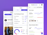 Responsive View for Social Trends Tracker