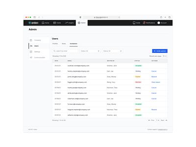 SaaS/Fintech web app ux design product table dashboard financial bank enterprise fintech saas experience interfase ui