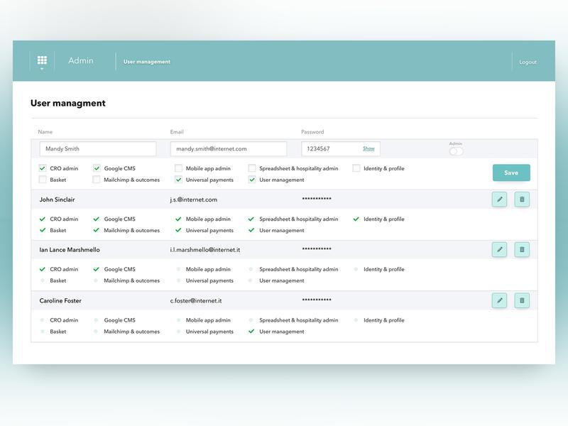 Admin interface design ux design admin design interface design dashboard forms ui design