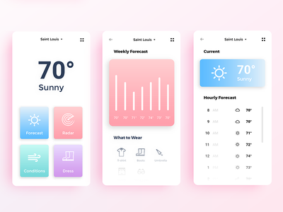 Daily Ui Challenge 037 - Weather App ux ui modern minimal gradient color card app weather challenge daily ui daily