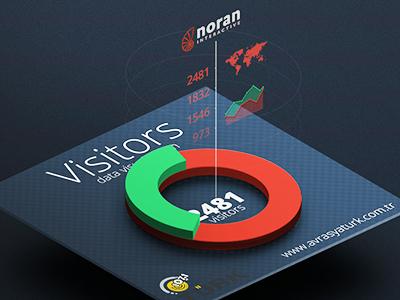 Datasmart