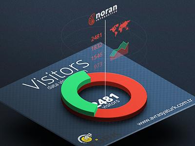 Data Visualization data 6noran visualization statistics design flat clean