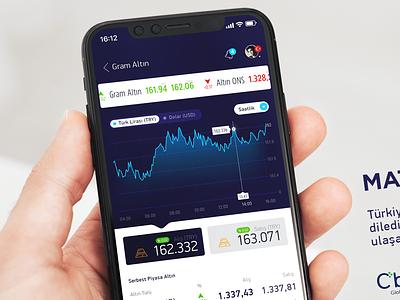 Matriks Mobile Stock Market App typography mobile branding ux starup ui design app
