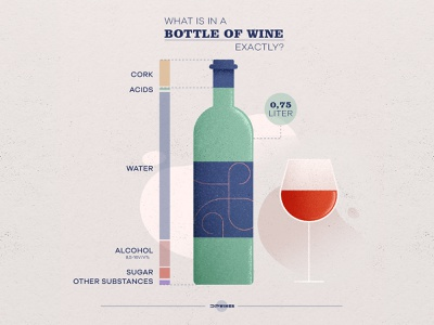 What is in a bottle of wine exactly?Wine Infographics data branding vector photoshop illustrator acid sugar alcohol wine label wine glass infographic design design art information design infographic vino wine