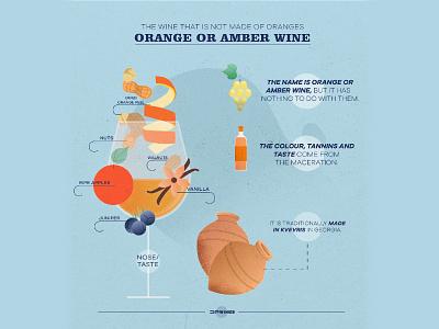 Orange wine - infographic branding behance instagram infographic grape wine bottle apple vanilla vector photoshop art design vino wine orange