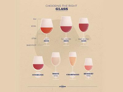 Choosing the right wine glass champagne dessert photoshop illustration art design winery rim stem bowl infographic redwine wine glass vino wine