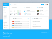 Dashboard for the ticketing system app