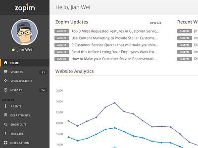 Zopim Dashboard dashboard zopim stats navigation menu interface ui