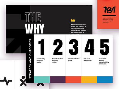 Grounded Media Kit nonprofit media kit infographics infographic design infographic deck design deck branding brand identity brand designer brand design brand