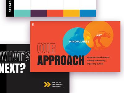 Grounded Media Kit nonprofit media kit infographic design infographics infographic deck design branding deck design sprint brand identity brand designer brand design brand