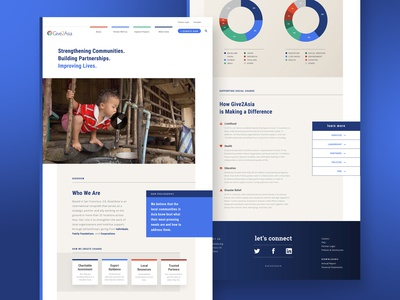Web Design / Give2Asia