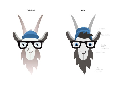 Gruffy Goat Logo Icon