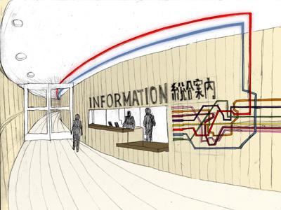 Hospital / Information Design